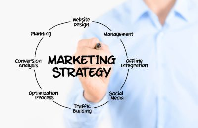 Type of marketing strategies